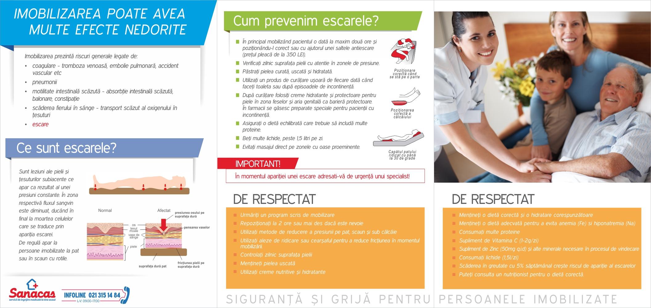 material_preventie_sanacas_112013_pagini_brosura_148x210_montat_02